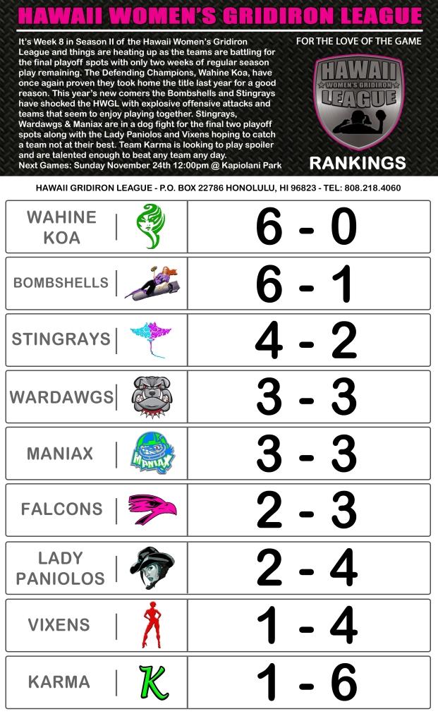 HWGL Week 8 Standings